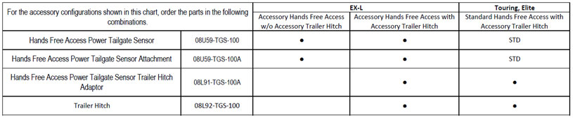 Honda Pilot Towing Capacity >> 2019-2020 Honda Passport Trailer Hitch - 08L92-TGS-100